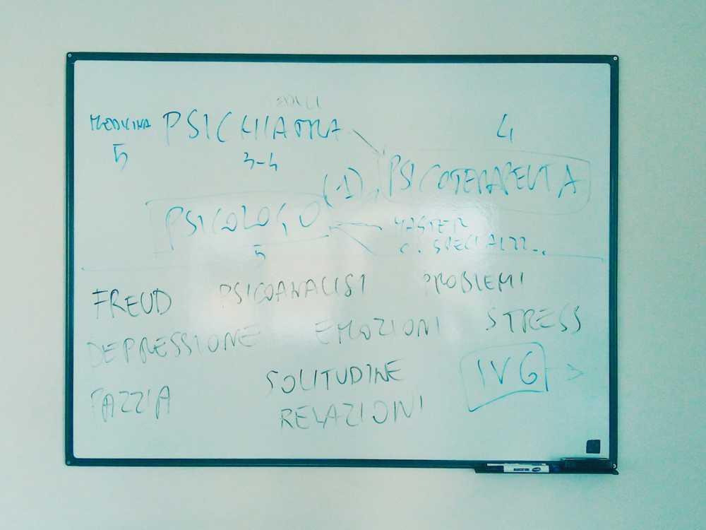img 20181120 180722 168 115515706 La psicologia con gli adolescenti
