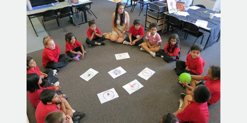 Il circle time per linclusione scolastica